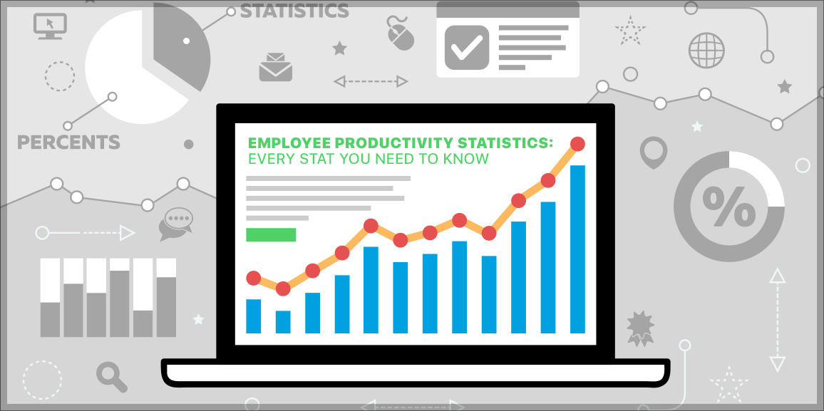 Employee Productivity Statistics: Every Stat You Need to Know