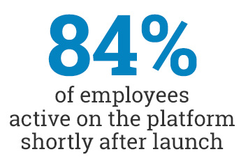 84 percent of employees active