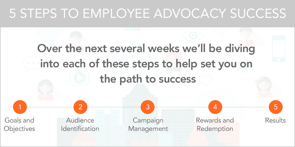 5 Steps to Employee Advocacy Success