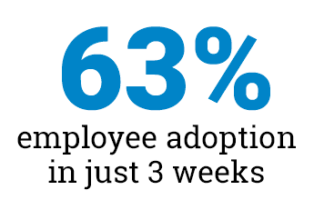 63 Percent Employee Adoption