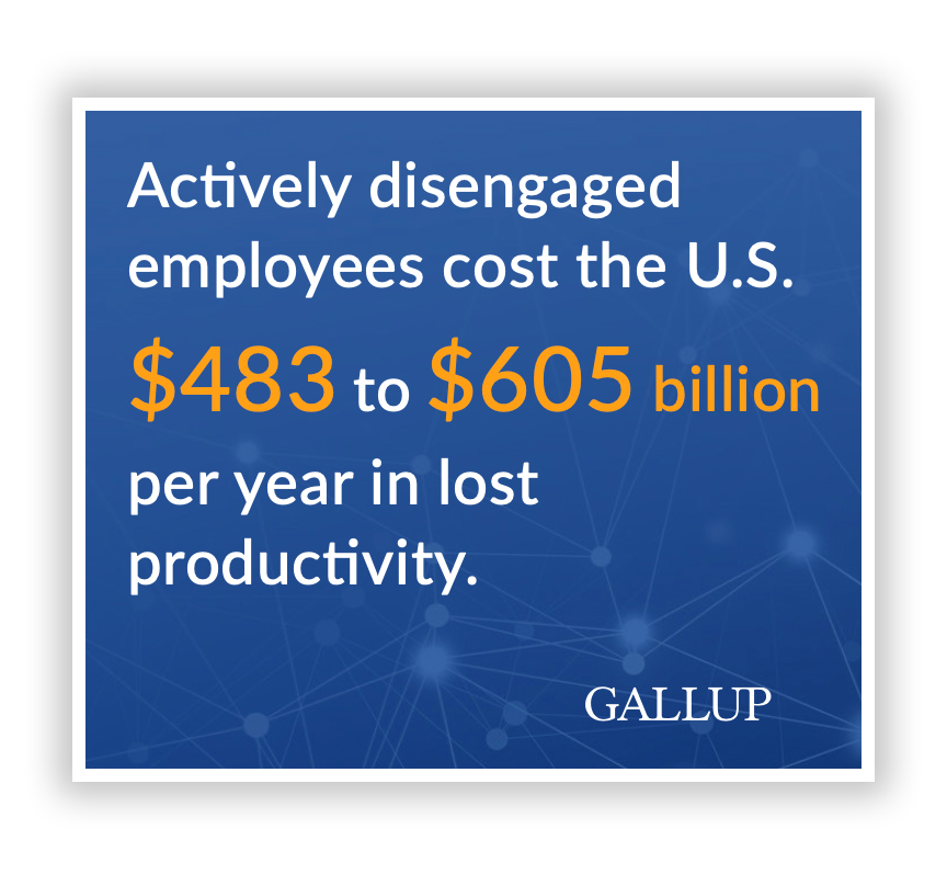 Gallup Disengaged Employees